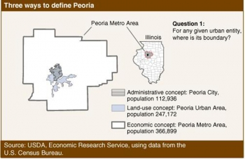 Graphic of three possible ways to define Peoria, Illinois