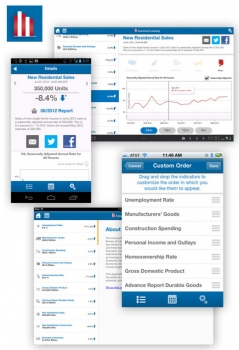 Screenshots of the America's Economy App