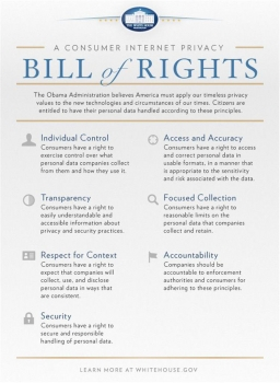 Internet Privacy Bill of Rights