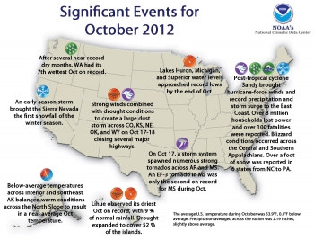 Map of U.S. showing significant areas of weather activity in October 2012