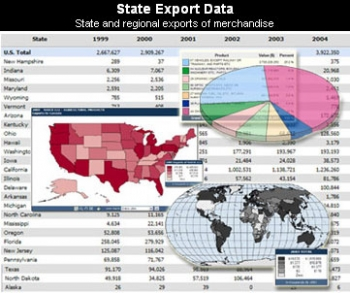 State Export Data
