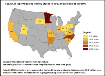 Map of U.S. showing top turkey production states