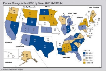 Percent Change in Real GDP by State, 2013:III-2013:IV