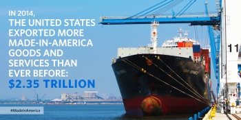 Total Exports in 2014 were 2.35 trillion.