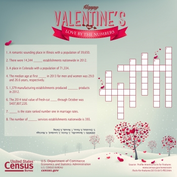 U.S. Census Bureau Releases Key Statistics for Valentine's Day