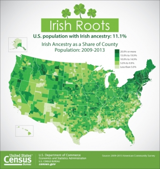 U.S. Census Bureau Releases Key Statistics in Recognition of St. Patrick's Day