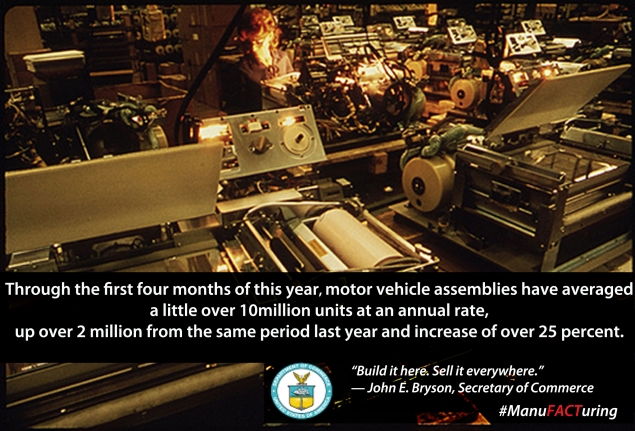 Motor vehicle assemblies have averaged a little over 10 million unites at an annual rate