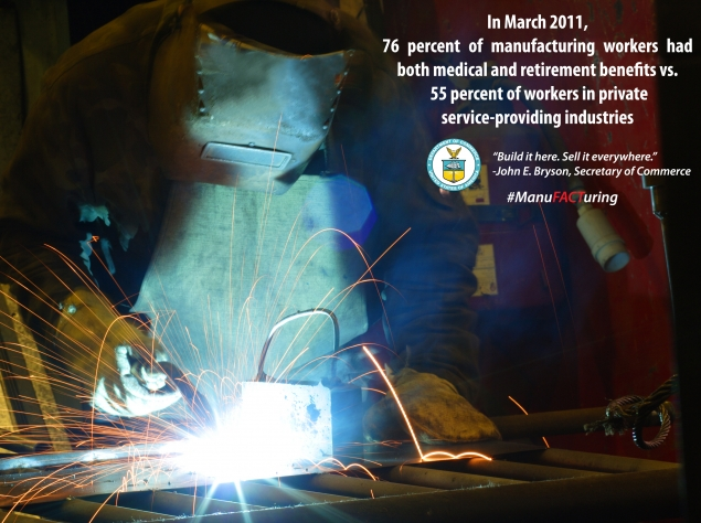 In March 2011, 76 percent of manufacturing workers had both medical and retirement benefits