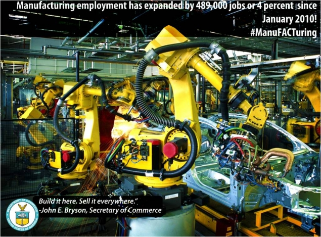Manufacturing employment has expanded by 489,000 jobs since January 2010