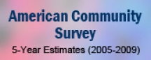 American Community Survey graphic